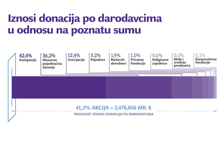 GlavniNalaziTN01 - BiH2013