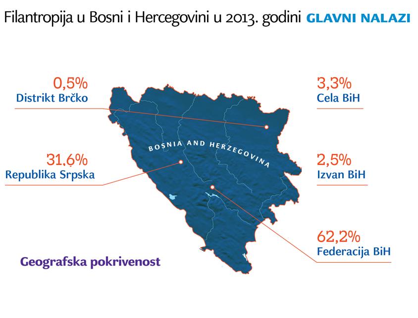 GlavniNalaziTN02 - BiH2013