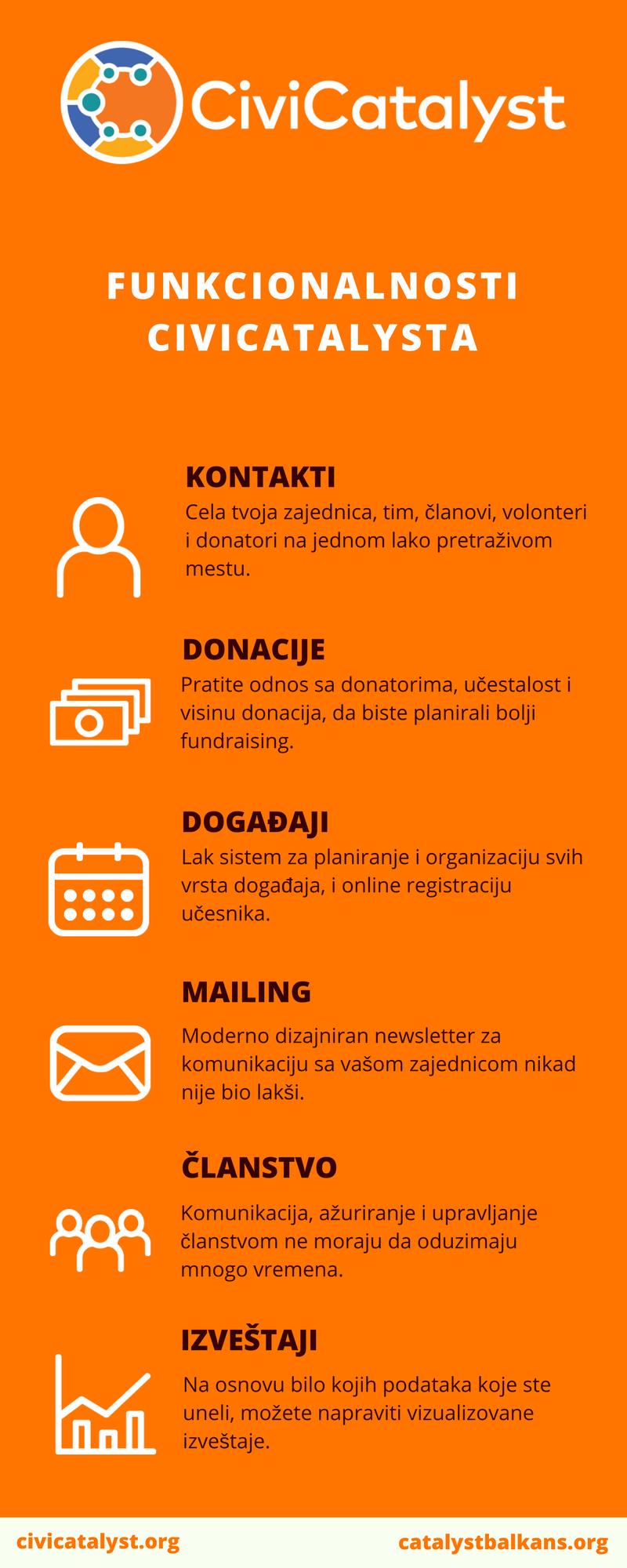 CiviCatalyst infografik